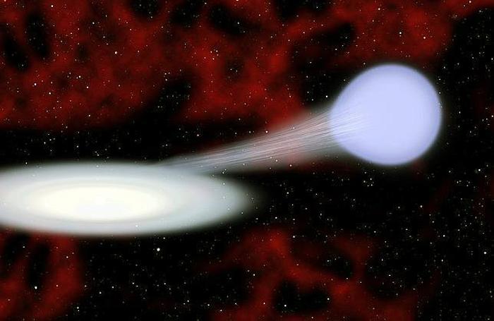 mini-supernovas