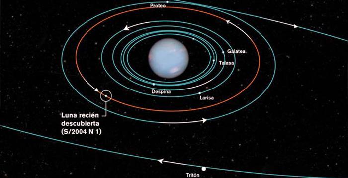 luna-neptuno
