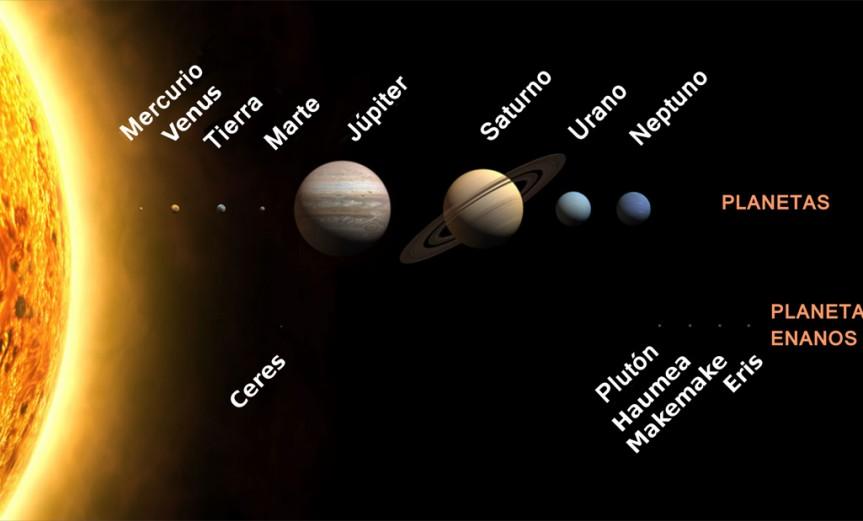 dimensiones-del-sistema-solar