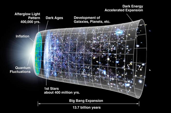 malla-espacio-tiempo