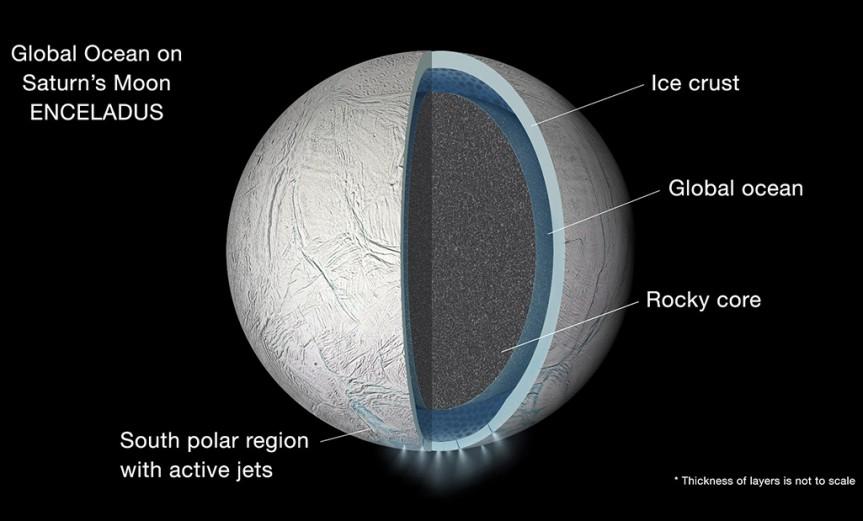 Encelado-oceano-congelado