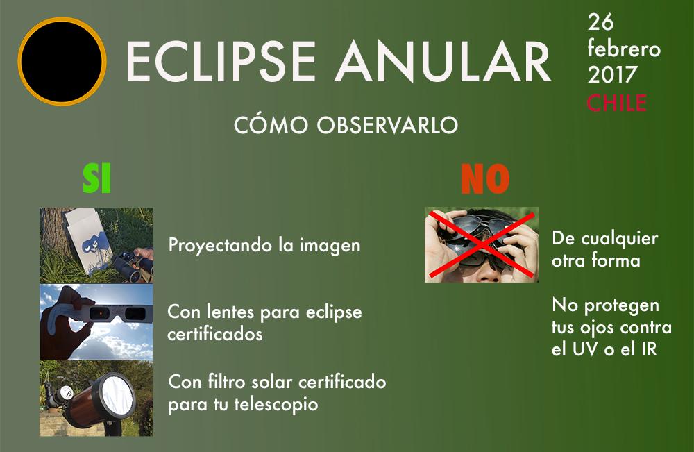 EclipseAnular_comoMirarlo_ch