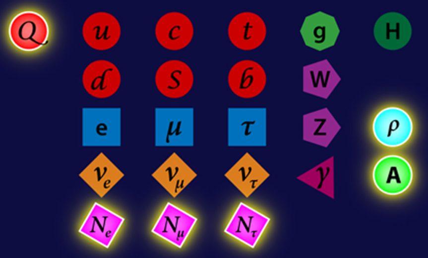 6-particulas-nuevas-fisica