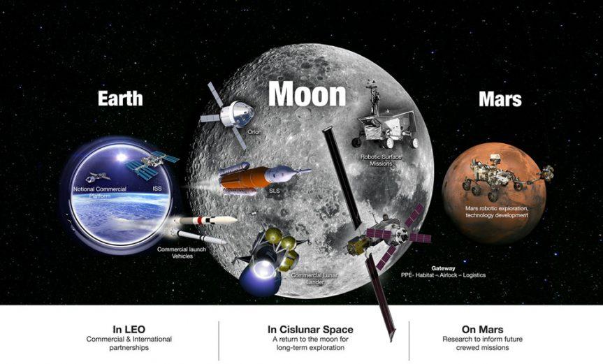 tierra-luna-marte