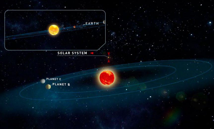 exoplanetas-parecidos-a-tierra