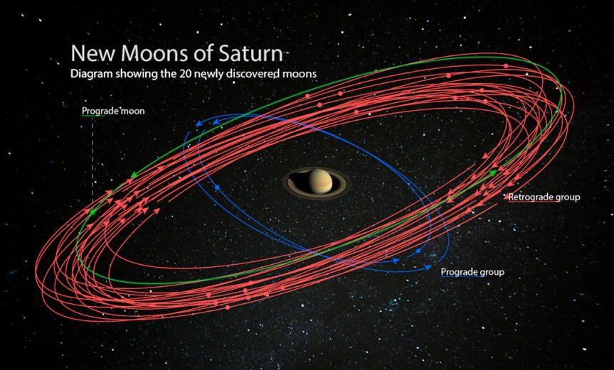 nuevas-lunas-de-saturno