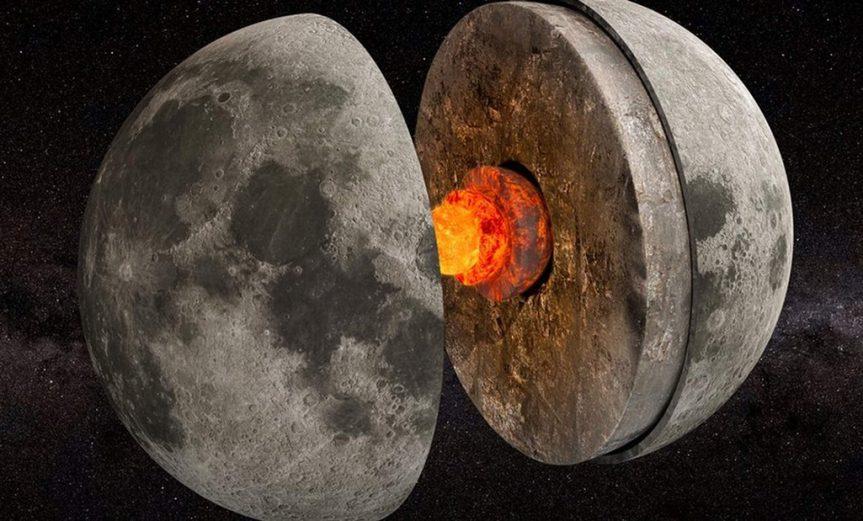 dinamo campo magnetico luna