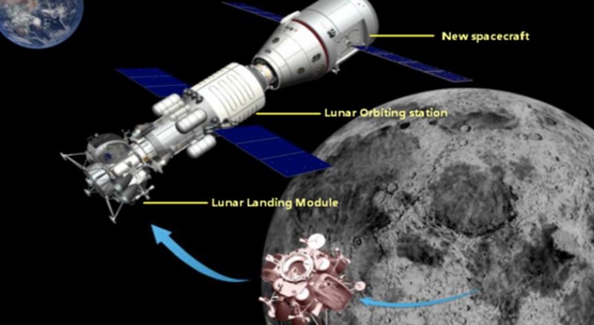 estacion espacial lunar china rusia